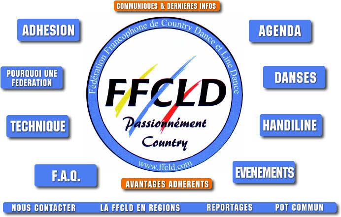 federation de country